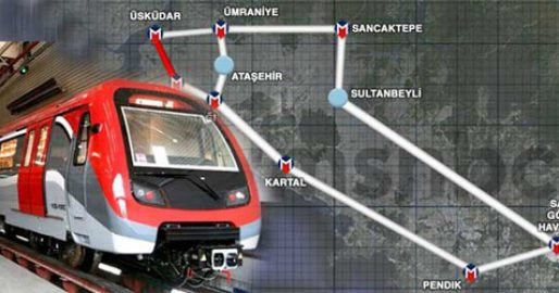 Avrasya Metro Grubu Kadıköy Kartal Metrosu